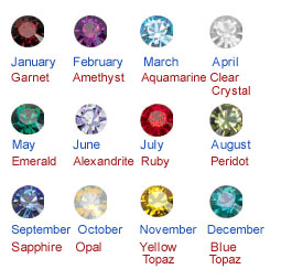 birthstone colours