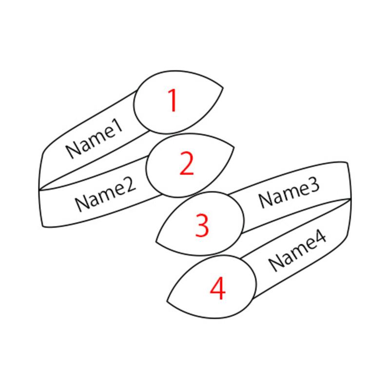 Ring mit vier Geburtssteinen für Mütter - 4