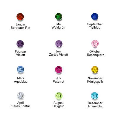 Vergoldeter Ring mit vier Geburtssteinen für Mütter - 3