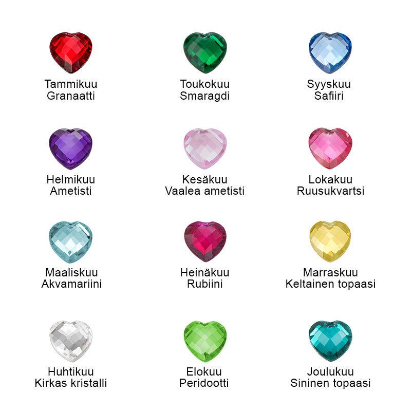 Sydänriipus sydän-syntymäkivillä - 1