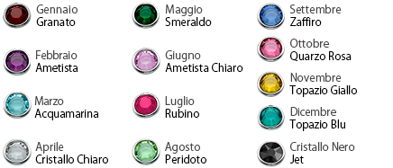 Swarovski Colori