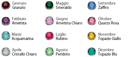 Birthstones Colors