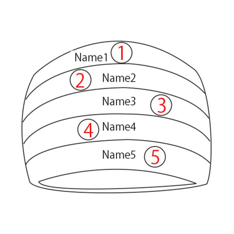 Anillo de Plata para Madres con 5 Piedras de Nacimiento - Tamaño Grande - 4