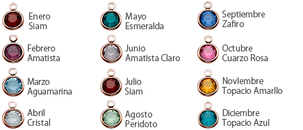 Birthstone Colors