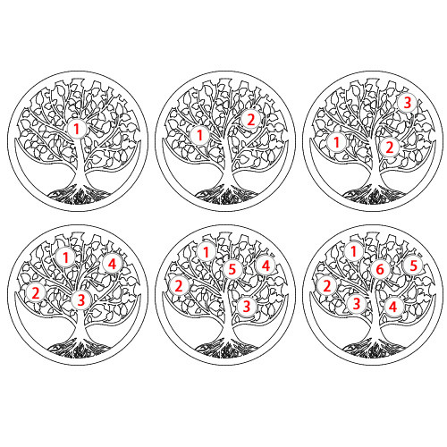 Familie Stamboom Sieraden – Geboortesteen Ring in Goudkleur - 3